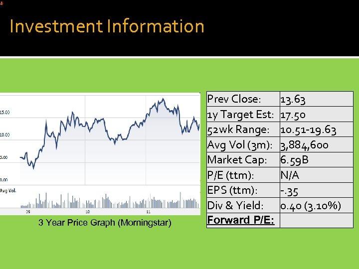 Investment Information Prev Close: 1 y Target Est: 52 wk Range: Avg Vol (3