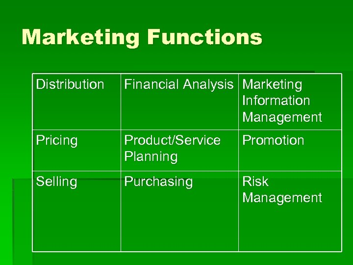 Marketing Functions Distribution Financial Analysis Marketing Information Management Pricing Product/Service Planning Promotion Selling Purchasing
