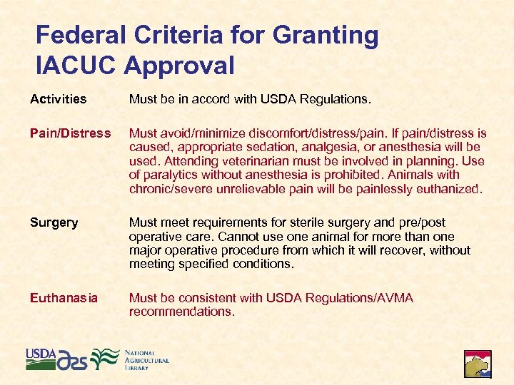 Federal Criteria for Granting IACUC Approval Activities Must be in accord with USDA Regulations.