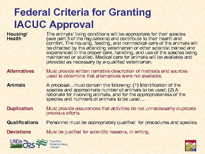 Federal Criteria for Granting IACUC Approval Housing/ Health The animals' living conditions will be