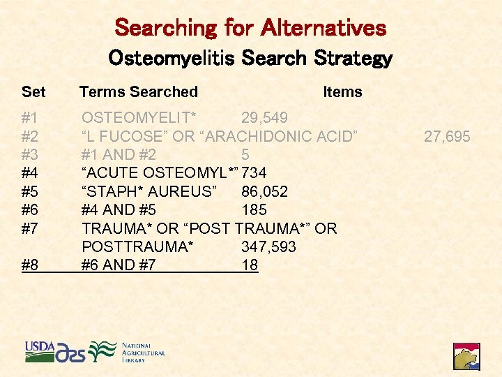 Searching for Alternatives Osteomyelitis Search Strategy Set Terms Searched #1 #2 #3 #4 #5