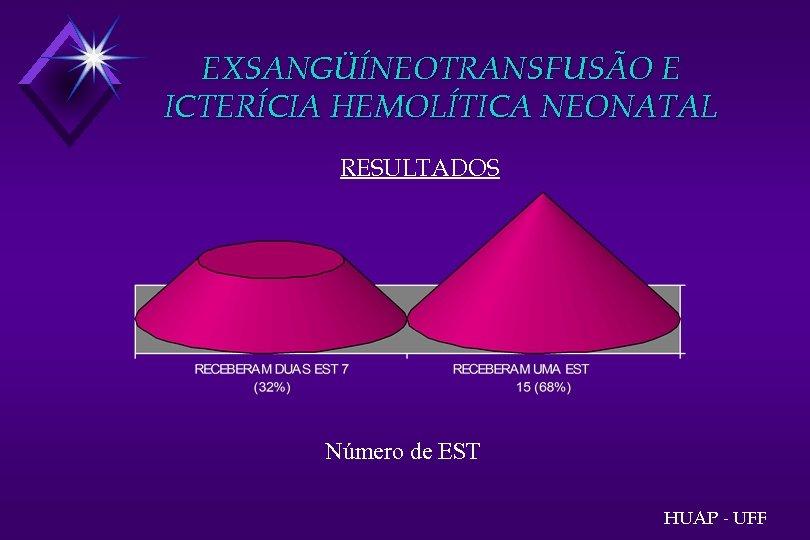 EXSANGÜÍNEOTRANSFUSÃO E ICTERÍCIA HEMOLÍTICA NEONATAL RESULTADOS Número de EST HUAP - UFF