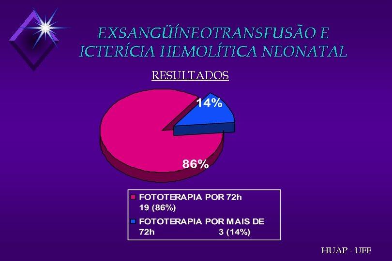 EXSANGÜÍNEOTRANSFUSÃO E ICTERÍCIA HEMOLÍTICA NEONATAL RESULTADOS HUAP - UFF