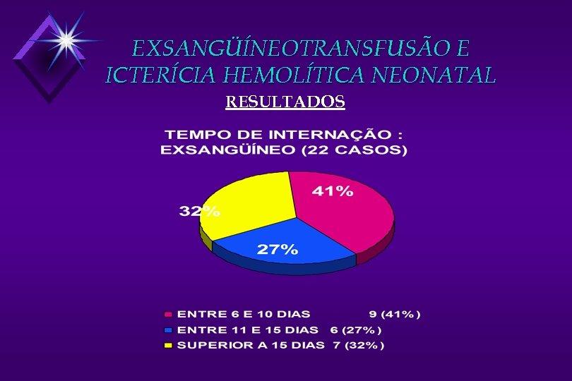 EXSANGÜÍNEOTRANSFUSÃO E ICTERÍCIA HEMOLÍTICA NEONATAL RESULTADOS