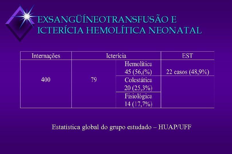 EXSANGÜÍNEOTRANSFUSÃO E ICTERÍCIA HEMOLÍTICA NEONATAL Estatística global do grupo estudado – HUAP/UFF