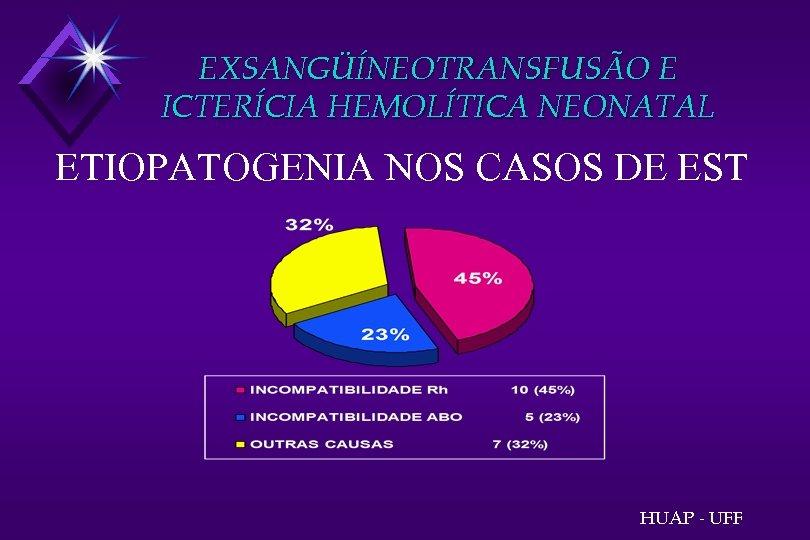 EXSANGÜÍNEOTRANSFUSÃO E ICTERÍCIA HEMOLÍTICA NEONATAL ETIOPATOGENIA NOS CASOS DE EST HUAP - UFF