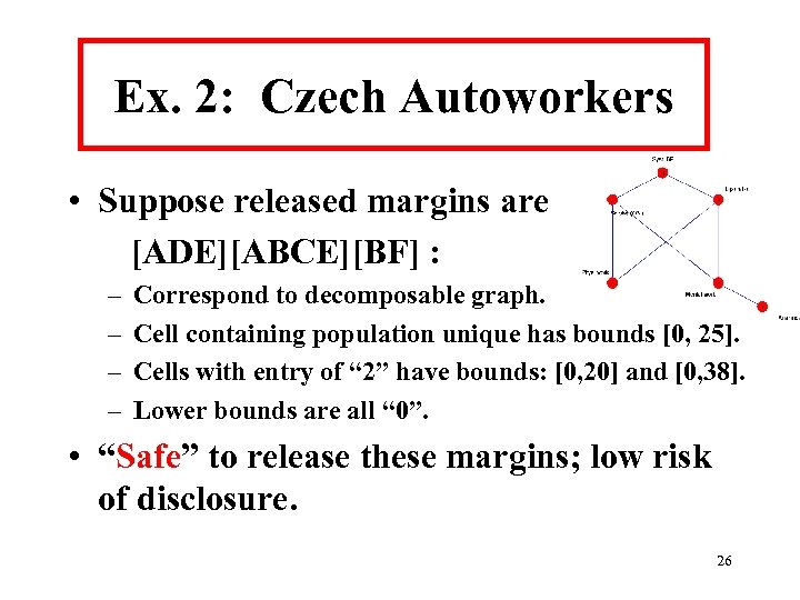 Ex. 2: Czech Autoworkers • Suppose released margins are [ADE][ABCE][BF] : – – Correspond
