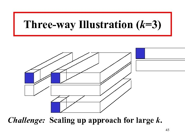 Three-way Illustration (k=3) Challenge: Scaling up approach for large k. 45