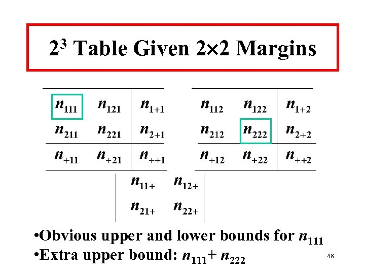 3 2 Table Given 2 2 Margins • Obvious upper and lower bounds for