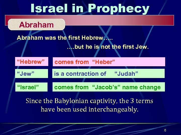 Israel in Prophecy Abraham was the first Hebrew…. . …. but he is not