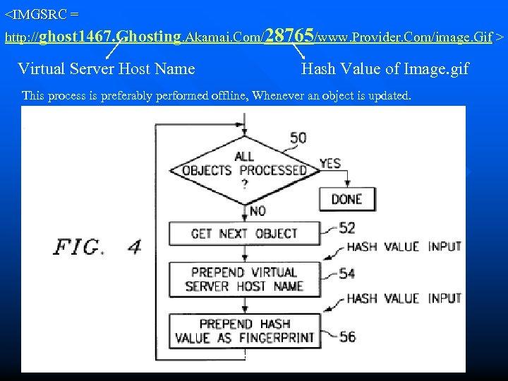 <IMGSRC = http: //ghost 1467. Ghosting. Akamai. Com/28765/www. Provider. Com/image. Gif > Virtual Server