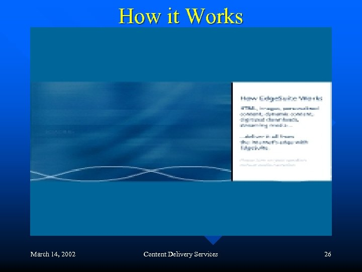 How it Works March 14, 2002 Content Delivery Services 26