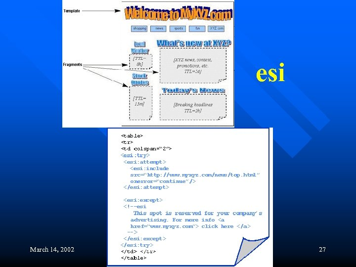 esi March 14, 2002 Content Delivery Services 27