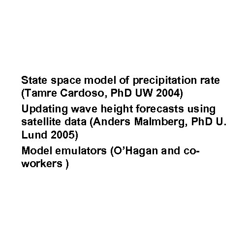 State space model of precipitation rate (Tamre Cardoso, Ph. D UW 2004) Updating wave