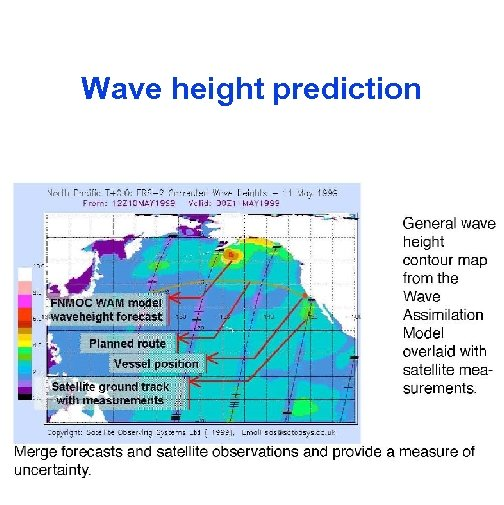 Wave height prediction