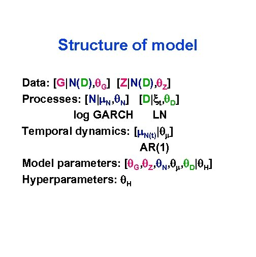 Structure of model Data: [G|N(D), q. G] [Z|N(D), q. Z] Processes: [N|m. N, q.