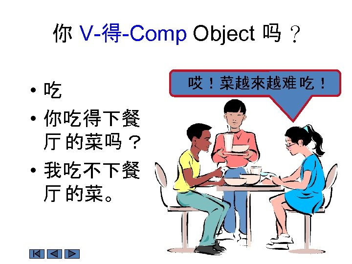 你 V-得-Comp Object 吗 ? • 吃 • 你吃得下餐 厅 的菜吗 ? • 我吃不下餐