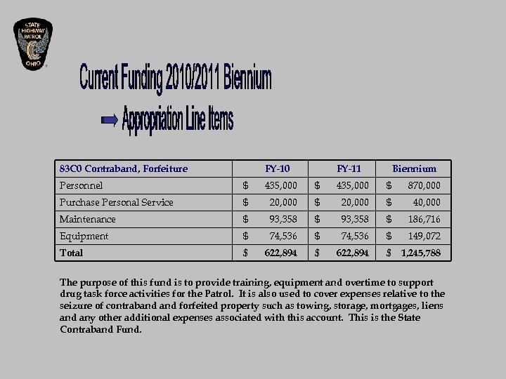 83 C 0 Contraband, Forfeiture FY-10 FY-11 Biennium Personnel $ 435, 000 $ 870,