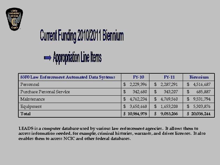 83 F 0 Law Enforcement Automated Data Systems FY-10 FY-11 Biennium Personnel $ 2,