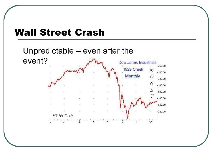 Wall Street Crash Unpredictable – even after the event?