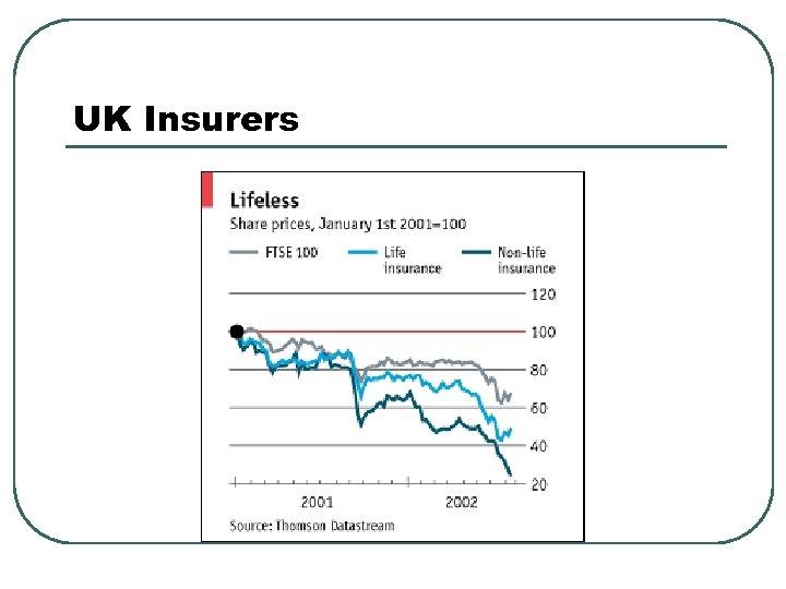 UK Insurers