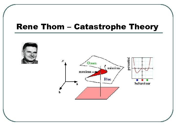 Rene Thom – Catastrophe Theory