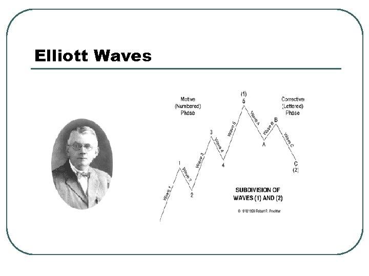 Elliott Waves