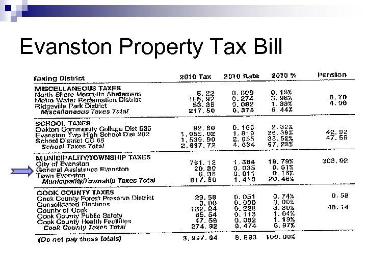 8 Evanston Property Tax Bill