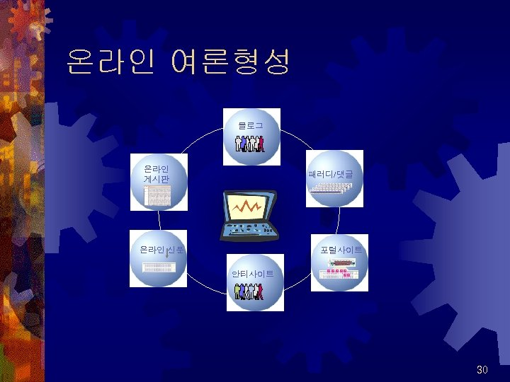 온라인 여론형성 블로그 온라인 게시판 패러디/댓글 온라인 신문 포털사이트 안티사이트 30