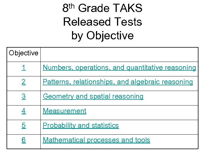 8 th Grade TAKS Released Tests by Objective 1 Numbers, operations, and quantitative reasoning