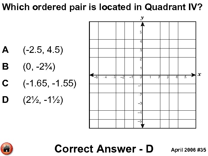 Which ordered pair is located in Quadrant IV? A (-2. 5, 4. 5) B