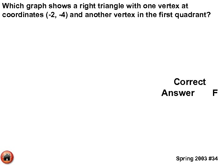 Which graph shows a right triangle with one vertex at coordinates (-2, -4) and