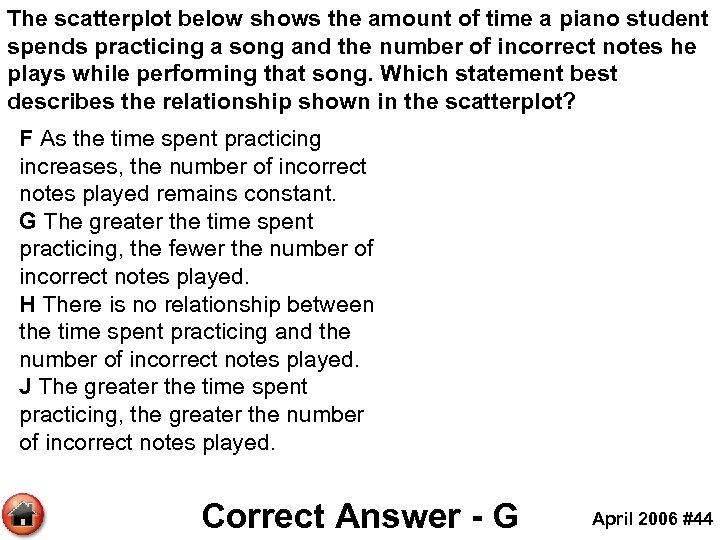 The scatterplot below shows the amount of time a piano student spends practicing a