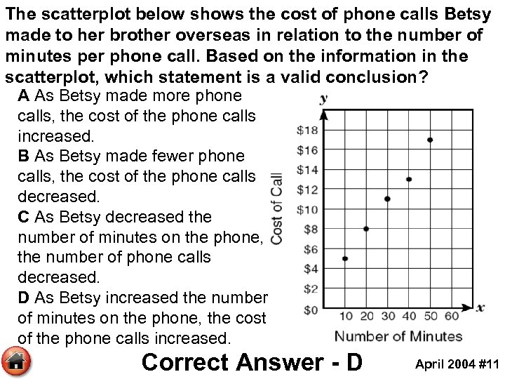 The scatterplot below shows the cost of phone calls Betsy made to her brother