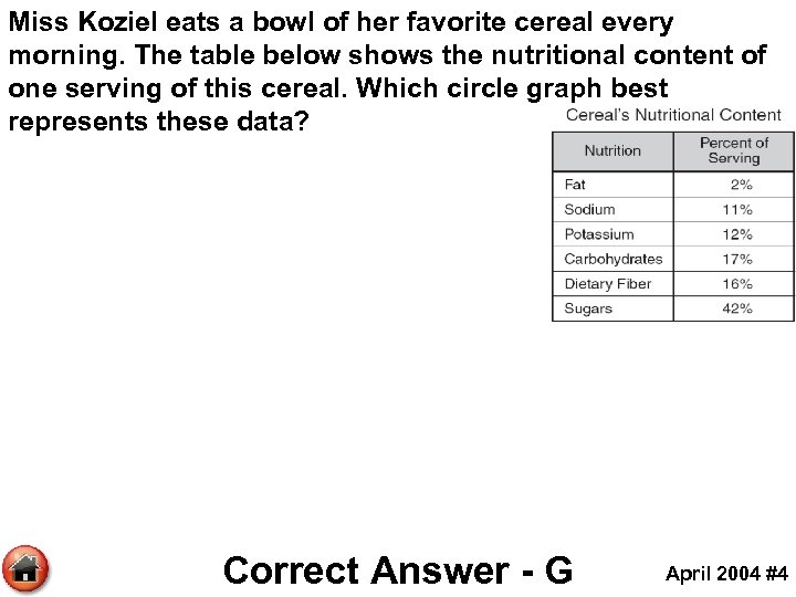 Miss Koziel eats a bowl of her favorite cereal every morning. The table below
