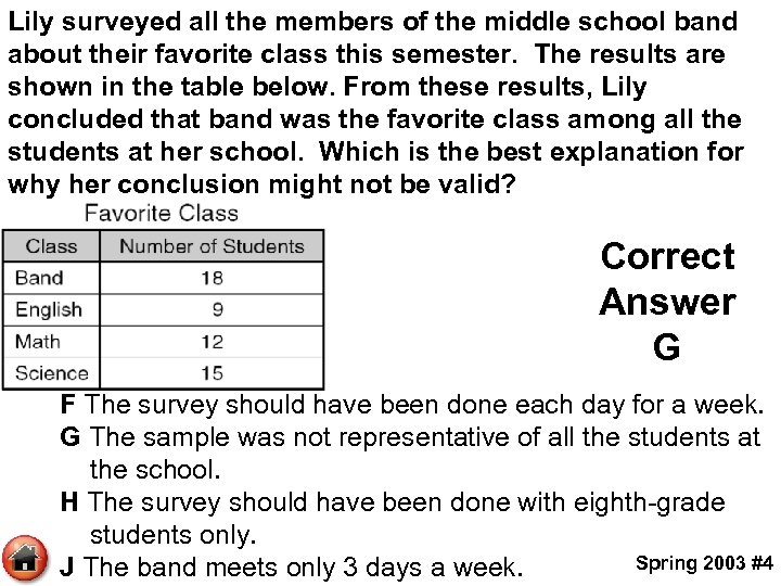 Lily surveyed all the members of the middle school band about their favorite class