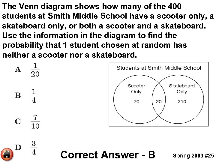 The Venn diagram shows how many of the 400 students at Smith Middle School