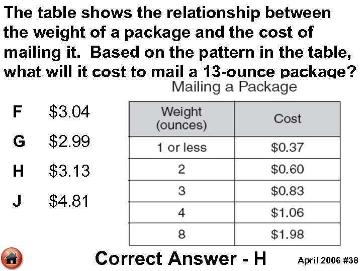 The table shows the relationship between the weight of a package and the cost