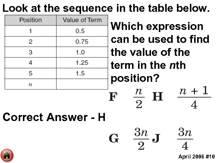 Look at the sequence in the table below. Which expression can be used to