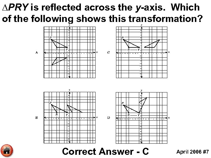 ∆PRY is reflected across the y-axis. Which of the following shows this transformation? Correct