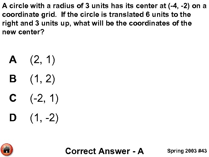 A circle with a radius of 3 units has its center at (-4, -2)