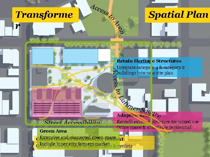 Transforme r Spatial Plan Retain Heritage Structures Integrate category 4 & category 2 buildings