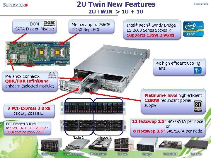 2 U Twin New Features 2 U TWIN > 1 U + 1 U