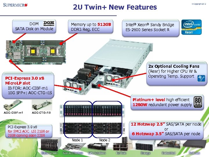 2 U Twin+ New Features DOM SATA Disk on Module Memory up to 512