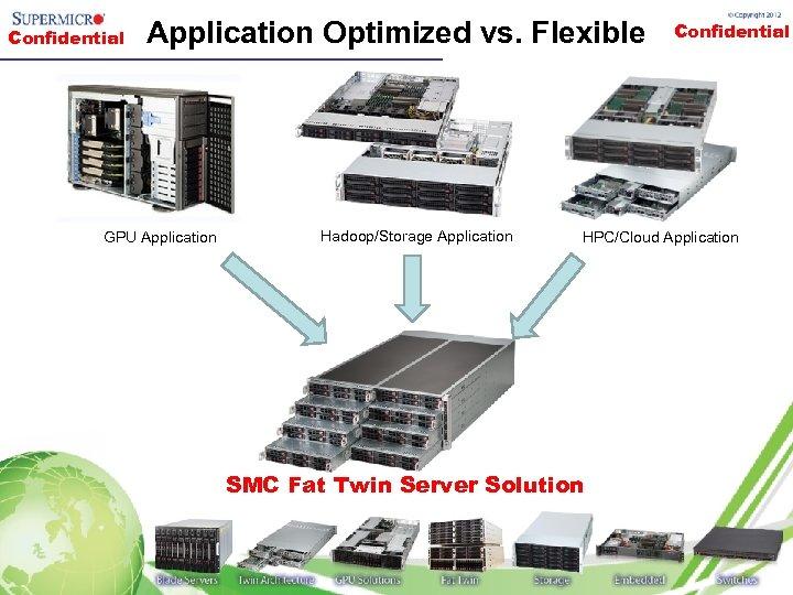 Confidential Application Optimized vs. Flexible GPU Application Hadoop/Storage Application Confidential HPC/Cloud Application ? SMC