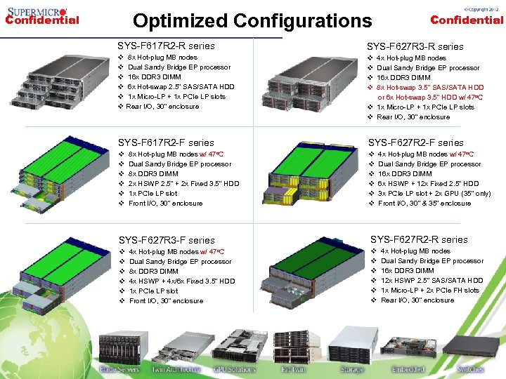 Optimized Configurations Confidential SYS-F 617 R 2 -R series SYS-F 627 R 3 -R