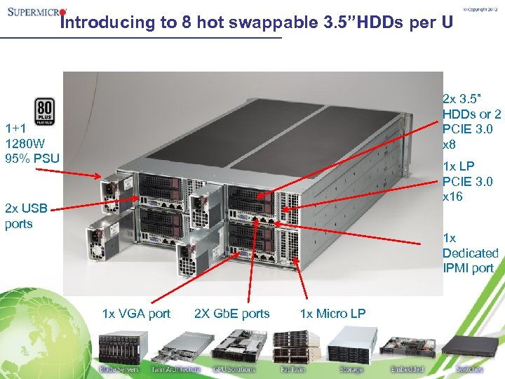 """Introducing to 8 hot swappable 3. 5""""HDDs per U 2 x 3. 5"""" HDDs"""