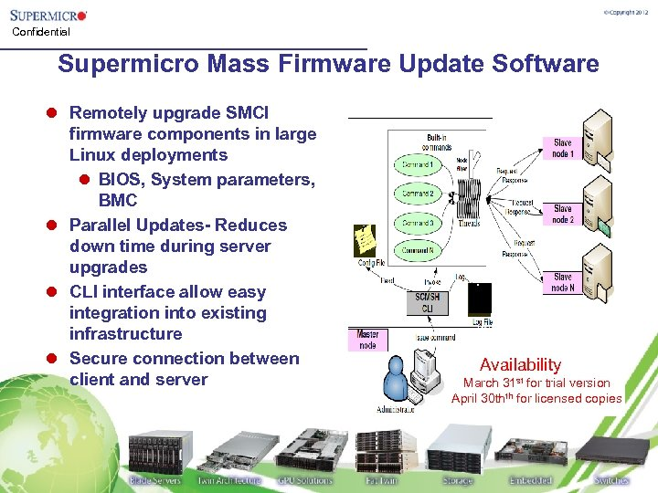 Confidential Supermicro Mass Firmware Update Software l Remotely upgrade SMCI firmware components in large