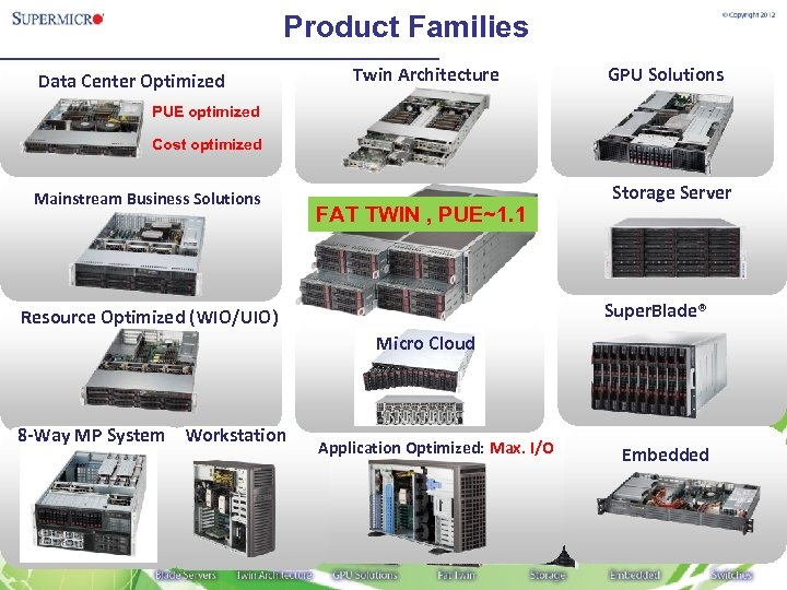 Product Families Data Center Optimized Twin Architecture GPU Solutions PUE optimized Cost optimized Mainstream