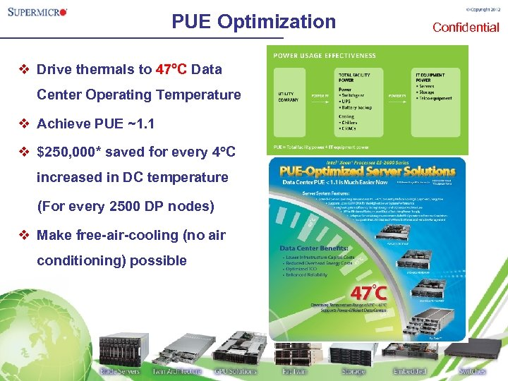 PUE Optimization v Drive thermals to 47 C Data Center Operating Temperature v Achieve